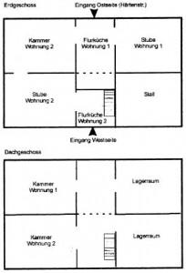 Armenhaus Immenhausen - Zimmerplan